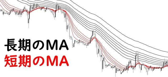 GMMAの長期と短期