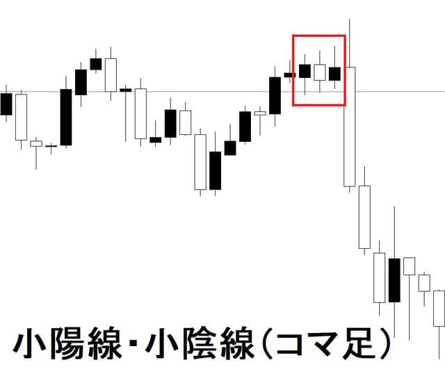 小陽線・小陰線(コマ足)
